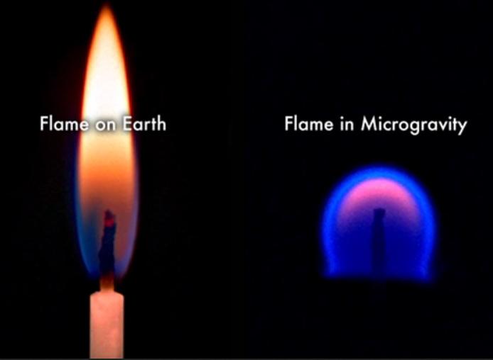 flamme sans gravité