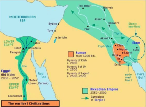 Sumerian dynasty